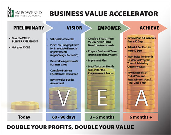EBC_Business Value Accelerator-VEA